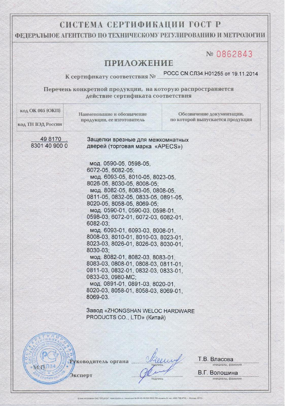 Приложение к сертификату на дверные защелки